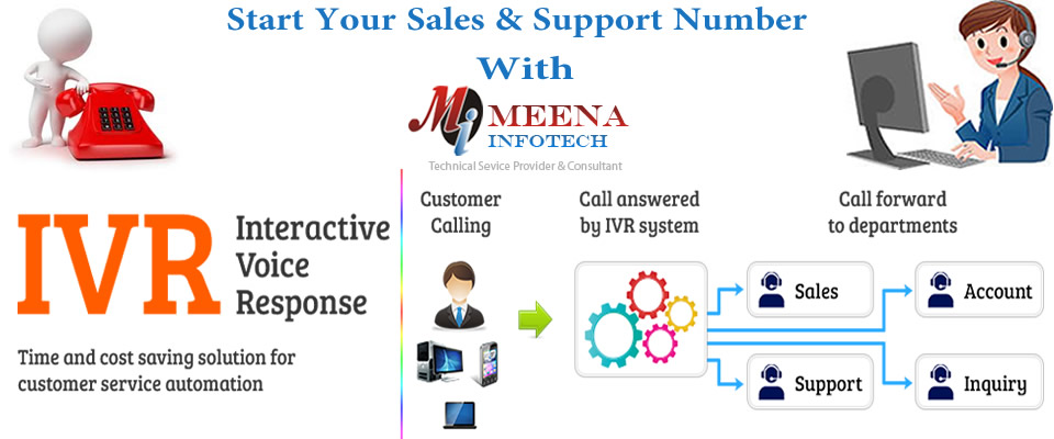 IVR - Start Your Sales and Support Number Instantly - Meena Infotech, India